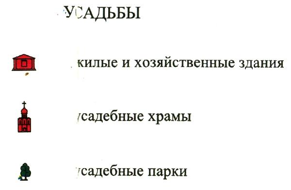 карта усадеб России