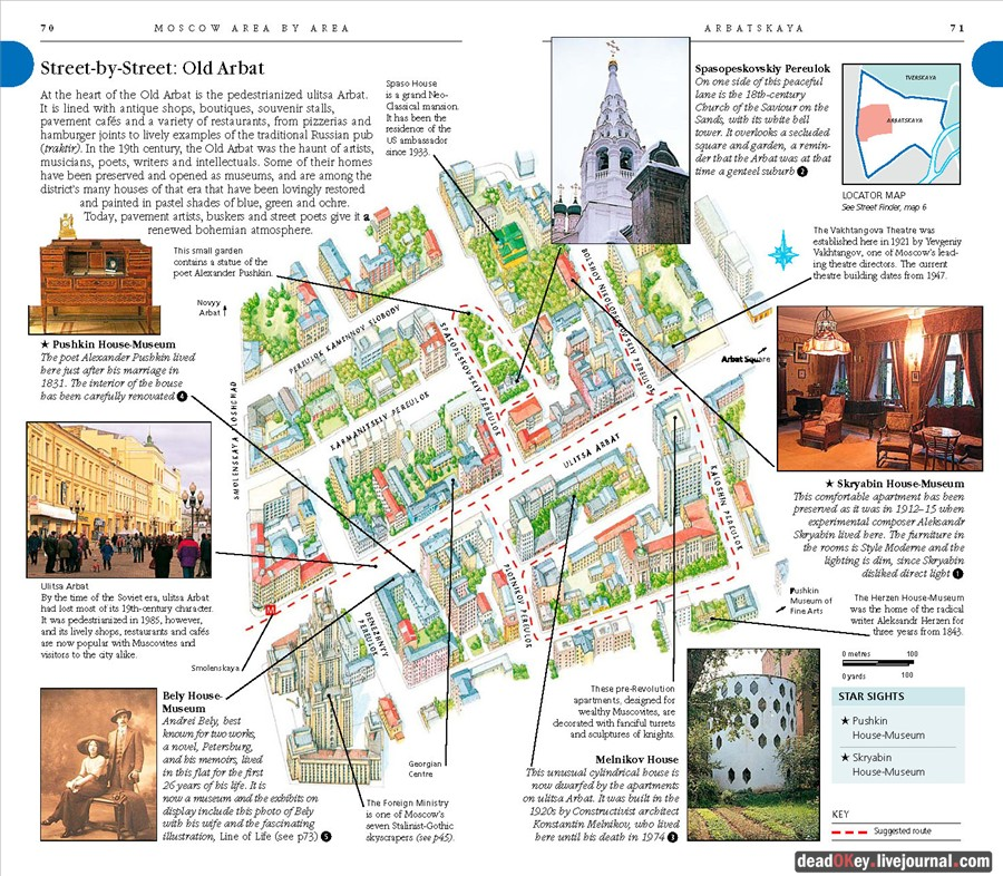 Travel Guides Moscow