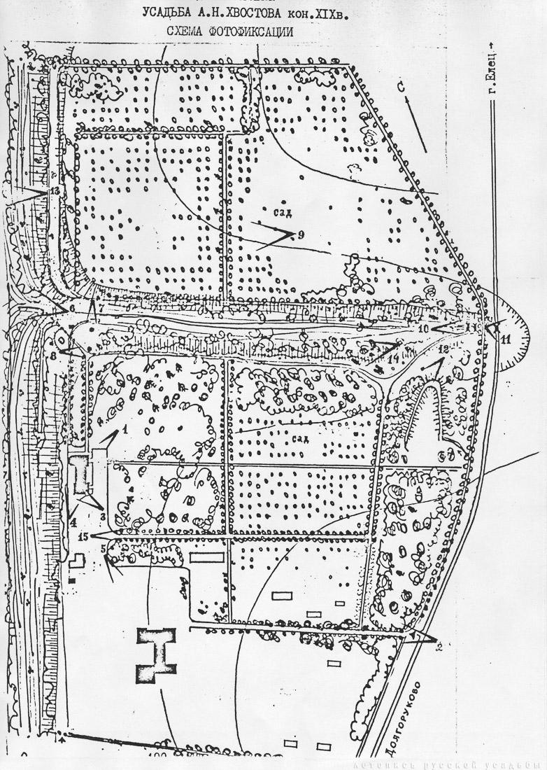 усадьба Шаталовка, Липецкая область, план усадьбы и аксонометрия
