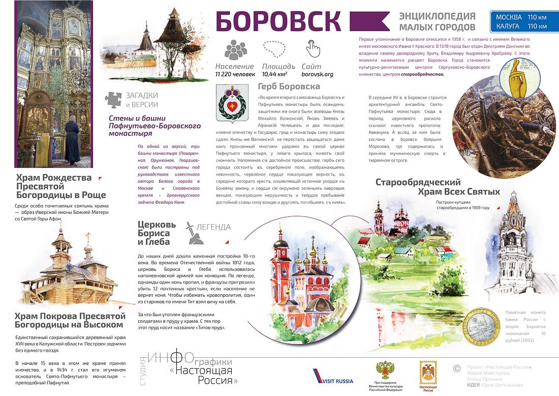 Инфографика, город Боровск, Калужская область. Настоящая Россия. Малые исторические города.
