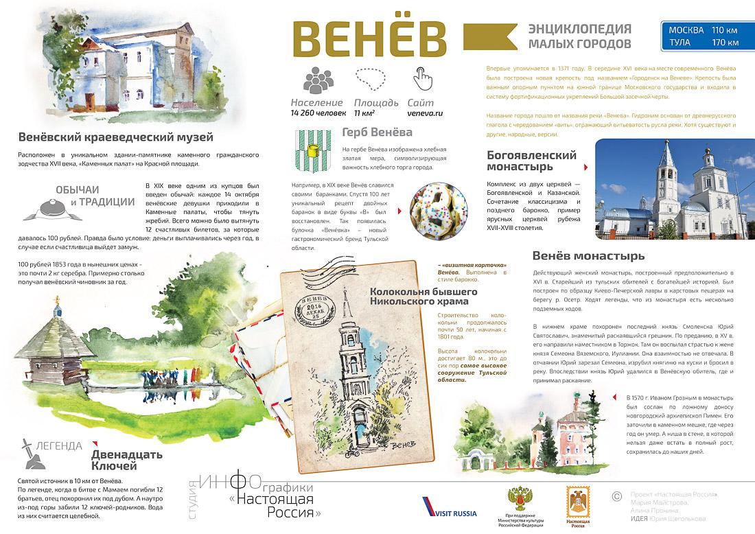 Инфографика, город Венев, Тульская область. Настоящая Россия. Малые исторические города.